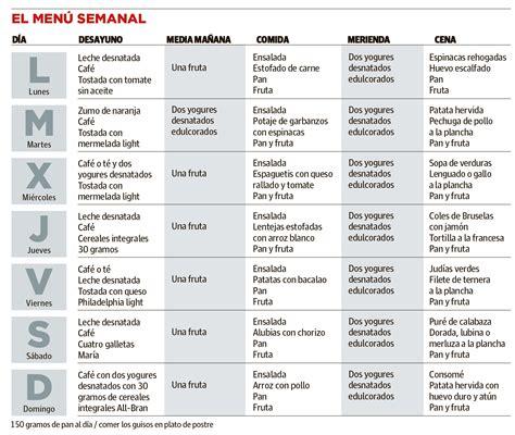 Dieta Detox Menu Semanal by Dieta Mediterranea Quinta Semana 250 Dieta Mediterranea