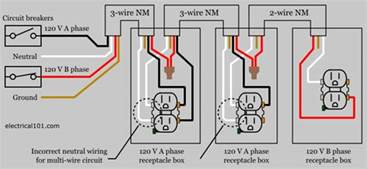 national electrical code multiwire branch circuit transworld inc electrical contractors
