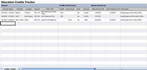 Credit Hours Template College Credit Hours Tracker College Credit Tracker