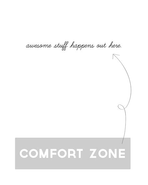 Step Out Of Comfort Zone Essay by The Paper