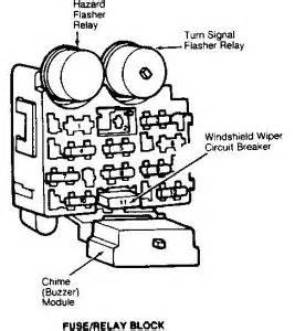 92 jeep wrangler fuse box diagram get free image about