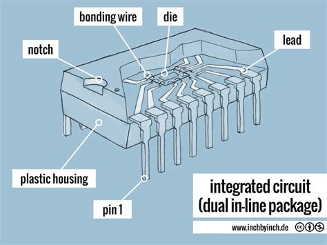 integrated circuit x integrated circuit x 28 images 8 pin integrated circuit breadboard electronics 74hc04d soic