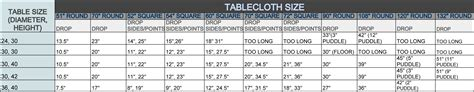 table cloth size standard tablecloth sizes