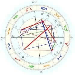 laura harrier birth chart laura pausini horoscope for birth date 16 may 1974 born