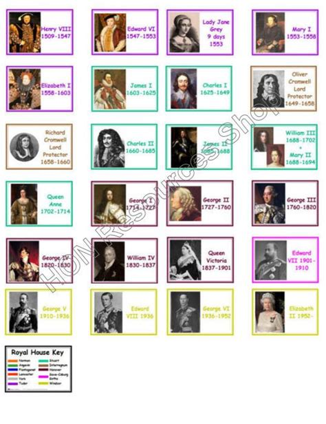 timeline of british kings and queens british monarchy 45 printable timeline flash by