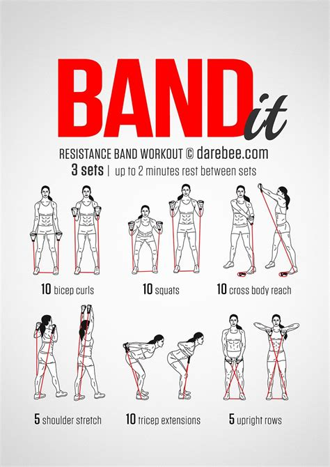 Exercise Resistance Band work it out using a resistance band great to handy
