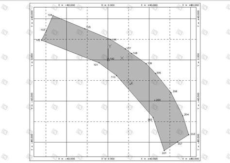 tavola di gauss esempio consegna rilievo per calcolo area con formule di