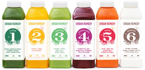 Juice With Drew 5 Day Detox by Remedy Raises 5m Is Brand Partner
