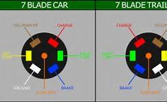 wiring diagram for 7 wire rv plug printable images wiring diagram for 7 wire rv plug gallery