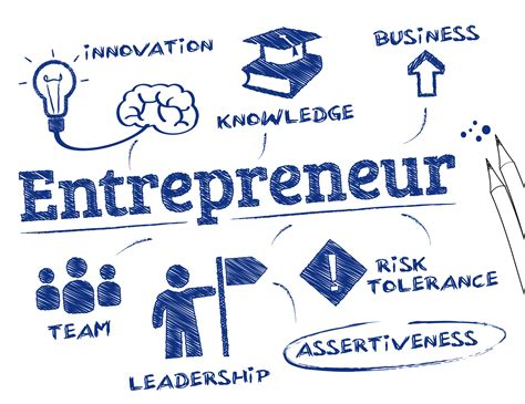 Entrepreneur Mba by The Entrepreneurship Club Smurfit Mba