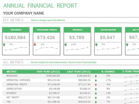 financial reports templates annual report template ms office guru