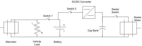 capacitor bank layout design