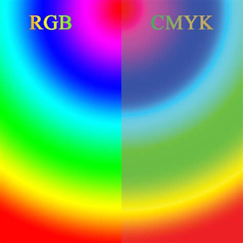 imagenes para web rgb o cmyk diferencia entre rgb y cmyk 191 c 243 mo y cu 225 ndo elegir