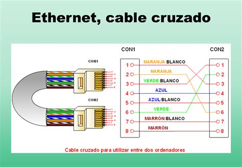 introduccion  las redes de computadoras pagina