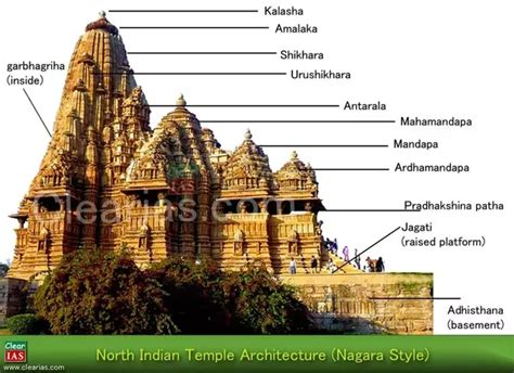 different architectural styles what are the different architectural styles from india