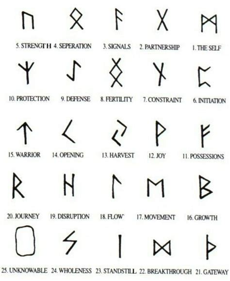 meaning in themes symbols and meanings tattoos pinterest symbols