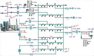 electrical single line diagram electrical one line diagram etap