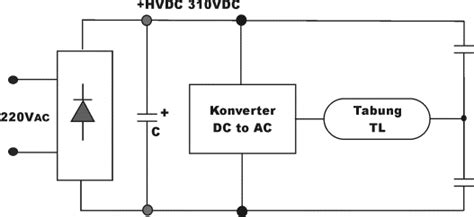 wiring diagram penghemat listrik image collections