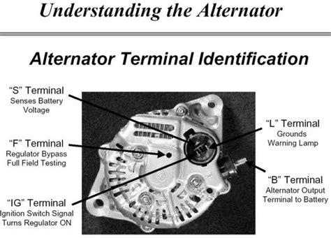 ford alternator voltage regulator wiring diagram
