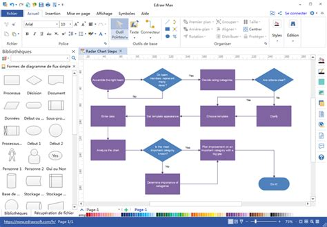 diagramme de gantt logiciel gratuit mac diagramme de gantt mac os x gratuit image collections