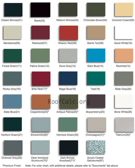 metal roof colors standing seam metal roof colors metal roofing ideas and