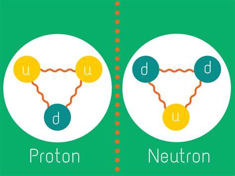Proton And Neutron by Origen De La Energ 205 A Nuclear Cien