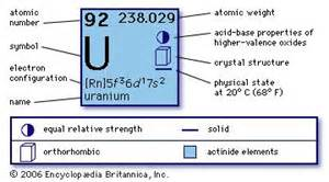 Indium Number Of Protons Uranium U Chemical Element Britannica