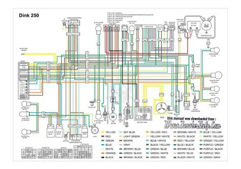 kymco dink  wiring diagram auto services