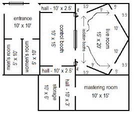 Music Studio Floor Plan by My Ideal Recording Studio Floor Plans And Acoustic Setups