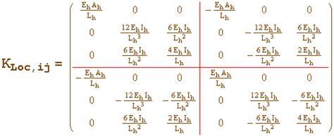 rigidezza flessionale mensola iperstatica matrice di rigidezza formazione