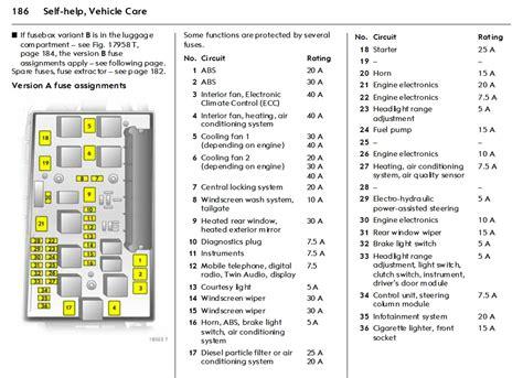 opel corsa b fuse box diagram efcaviation