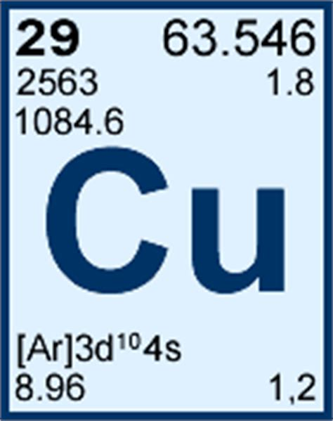 Cu On Periodic Table by Print Pictorial Questions Science Periodic Table