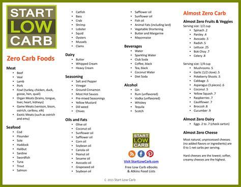 low carb tabelle zero carb food list best diet solutions program