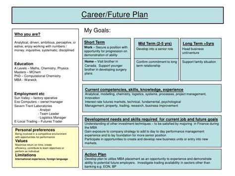 career development plan template the free website templates
