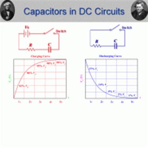 capacitor in series with resistor dc load resistor physics load wiring diagram and circuit schematic