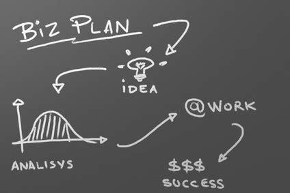 tata cara membuat business plan cara menyusun sistem tata kerja contoh sop perusahaan