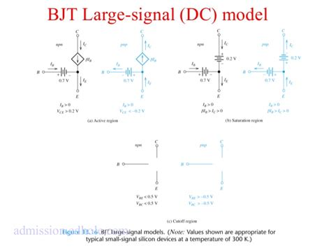 bjt transistor small signal model mba admssion in india