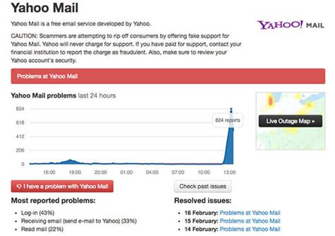 email yahoo login uk yahoo mail down e mail outage hits hundreds of users