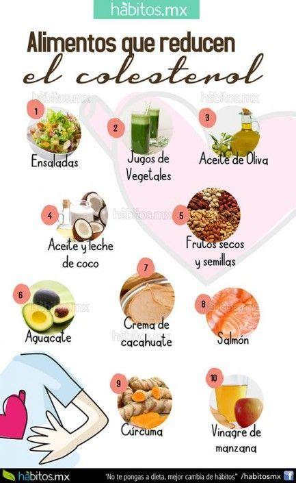 alimentos que reducen el colesterol malo health coach - Alimentos Malos Para El Colesterol Y Trigliceridos