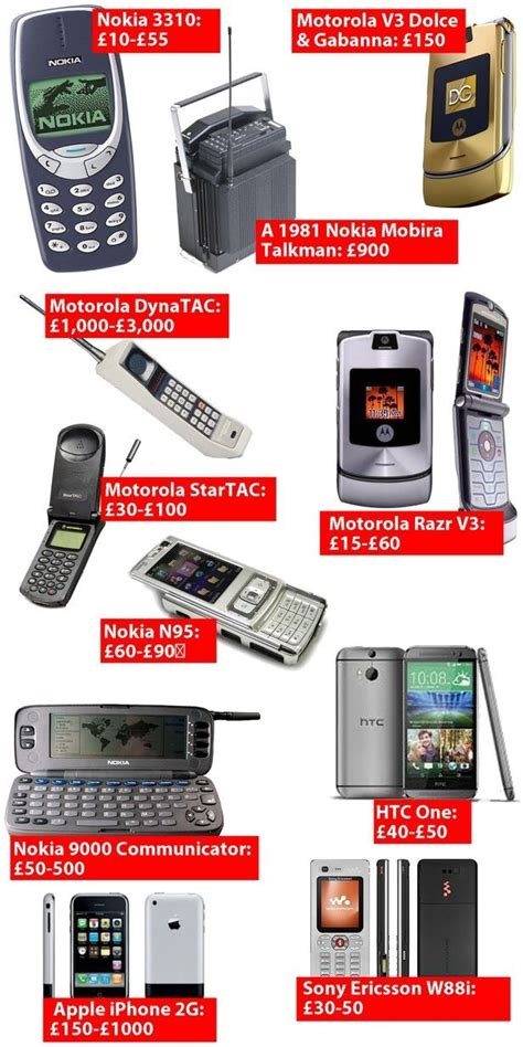 mobile phone selling classic mobile phones are selling for up to 163 1 000 and