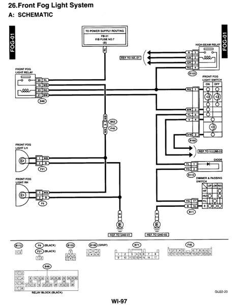 hid headlights wiring diagram wiring diagrams