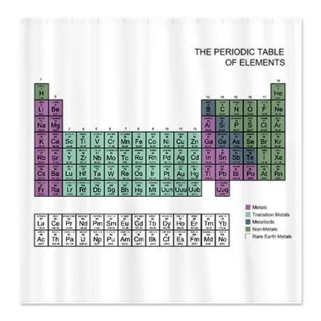 periodic table shower curtain big bang theory colorful periodic table shower curtain on