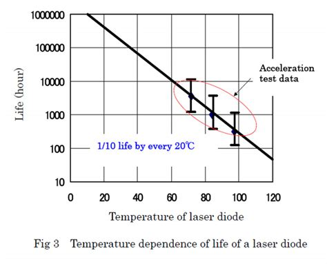 definition of a laser diode diode laser meaning 28 images definition of lasers chemistry dictionary direct diode laser