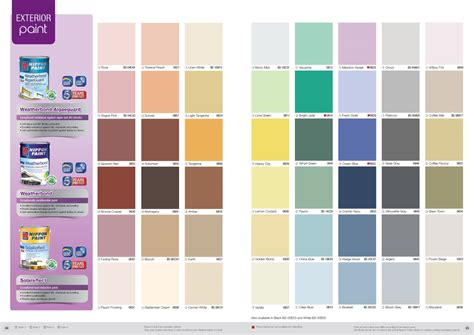 ici paint colors nippon paint solareflect colour chart nippon paint