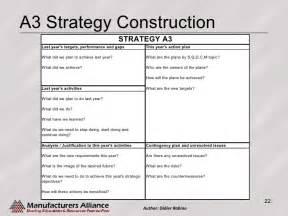 a3 thinking applied to policy deployment