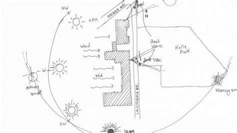 sun path diagram sketchup high school new library discover design a