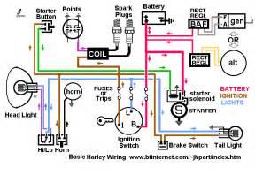 harley davidson electric wiring diagram harley harley davidson free wiring diagrams