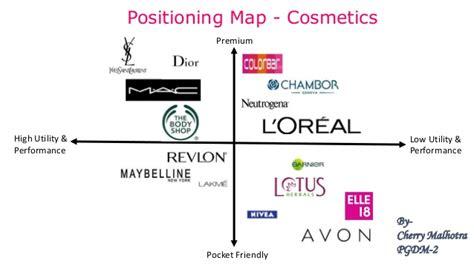 Guess Logo G Kulit Cokelat positioning map cosmetics