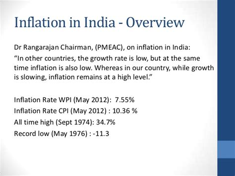 Mba Ppt On Inflation inflation in india