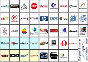 Computer Desktop Manufacturers Computer Manufacturers Logo